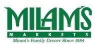 Milan's Markets